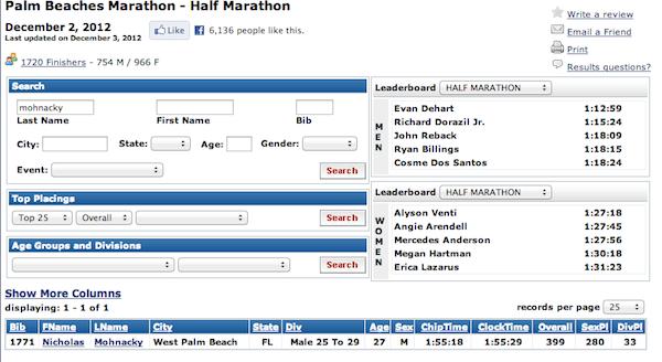 nicholas mohnacky half marathon time